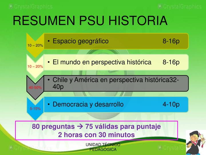 RESUMEN PSU HISTORIA