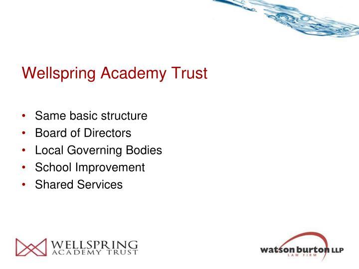 Wellspring Academy Trust