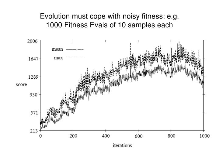 Evolution must cope with noisy fitness: e.g.