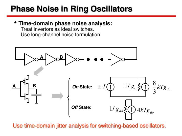 Phase Noise in Ring Oscillators