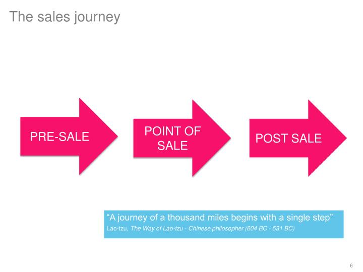 The sales journey
