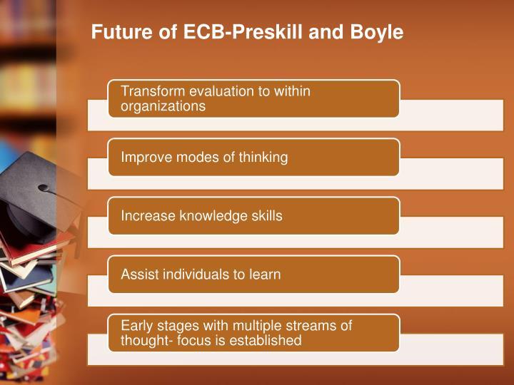 Future of ECB-Preskill and Boyle