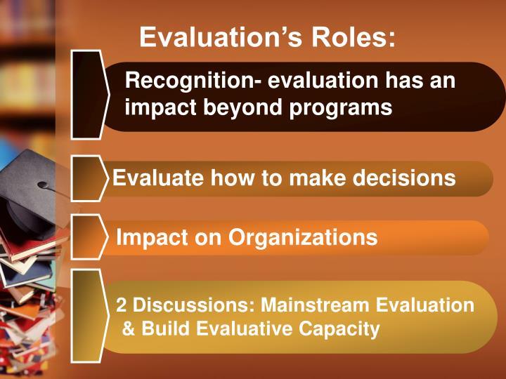 Evaluation's Roles: