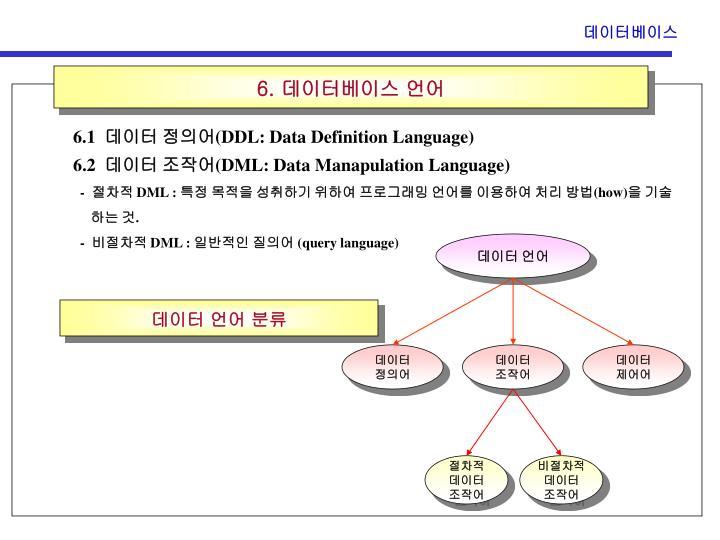데이터 언어