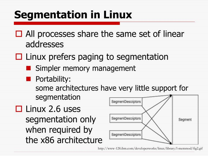 the linux kernel primer a top down approach for x86 and powerpc architectures