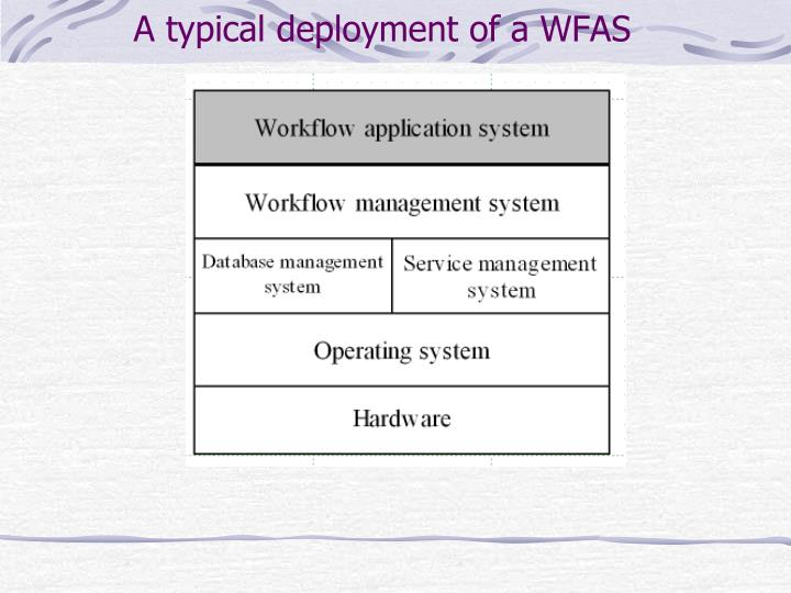 A typical deployment of a WFAS