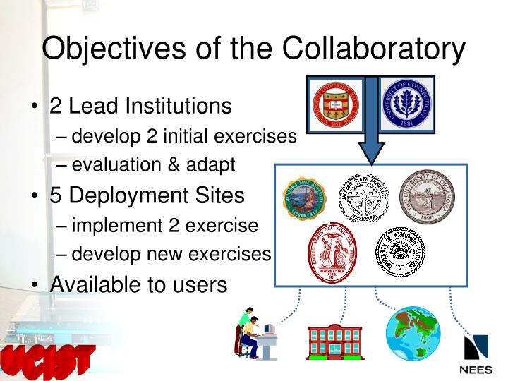 Objectives of the Collaboratory
