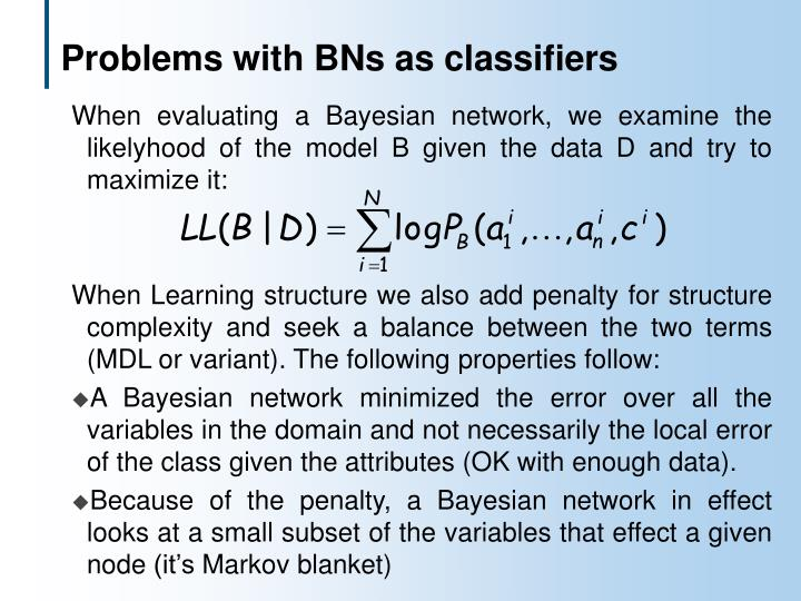 Problems with BNs as classifiers