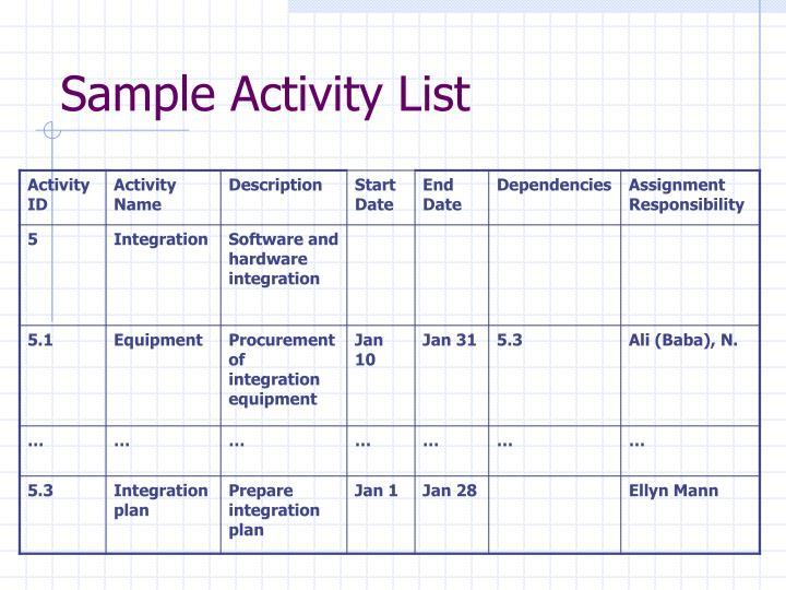 Sample Activity List
