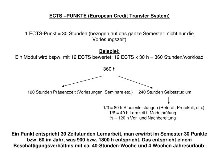 ECTS –PUNKTE (European Credit Transfer System)