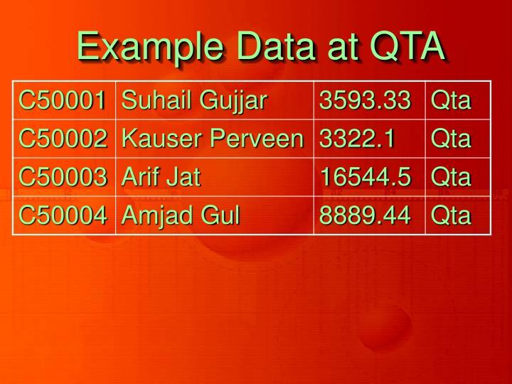 Example Data at QTA