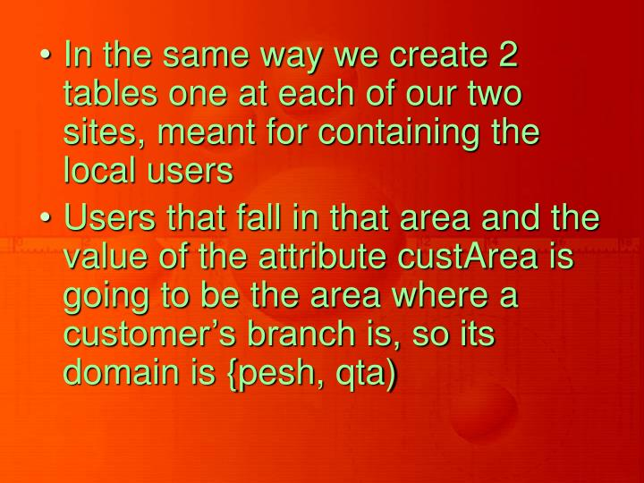In the same way we create 2 tables one at each of our two sites, meant for containing the local users