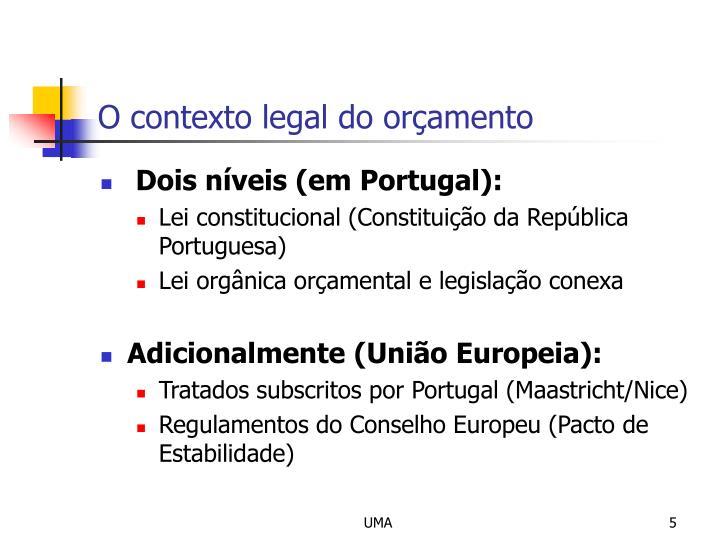 O contexto legal do orçamento