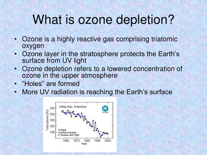 an introduction to the issue of poisoning of our ozone layer Science grade 6: atmosphere  31 questions  carbon monoxide poisoning 4  one group of gases that is responsible for destroying ozone in the ozone layer is.