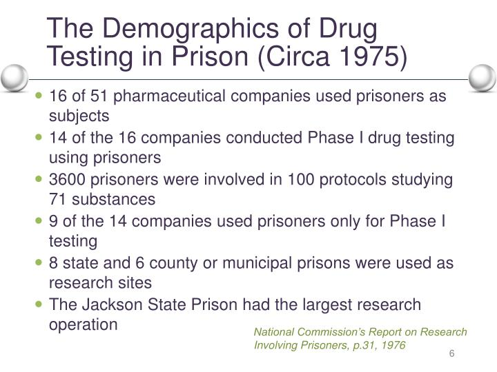 The Demographics of Drug Testing in Prison (Circa 1975)