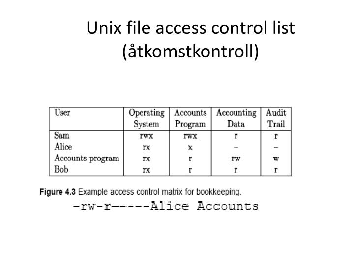 Unix file access control list (åtkomstkontroll)