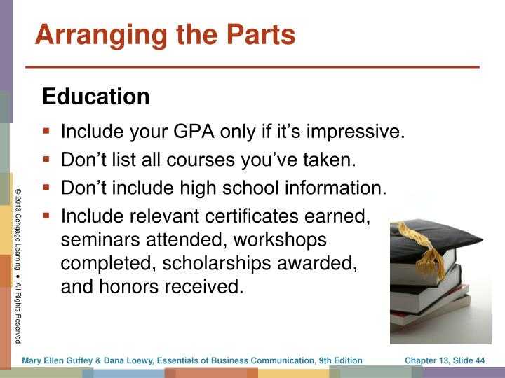 Include your GPA only if it's impressive.