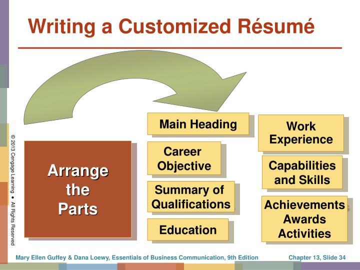 Writing a Customized Résumé