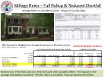 millage rates full rollup reduced shortfall