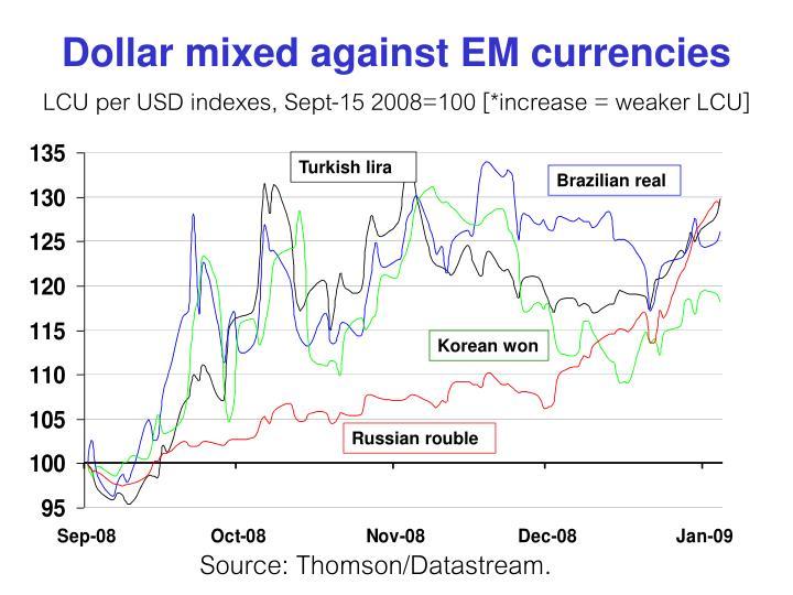 Dollar mixed against EM currencies