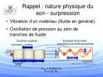 rappel nature physique du son surpression