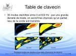 table de clavecin1