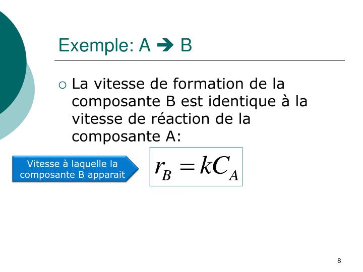 Exemple: A