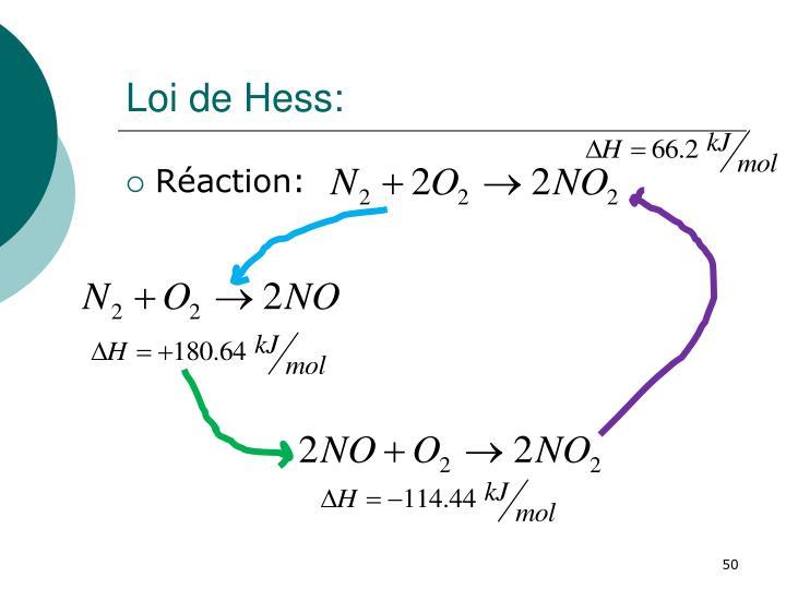 Loi de Hess: