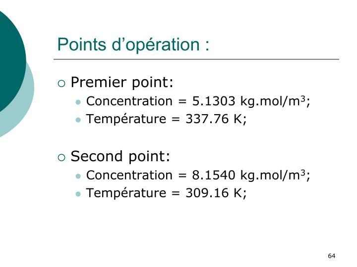 Points d'opération :
