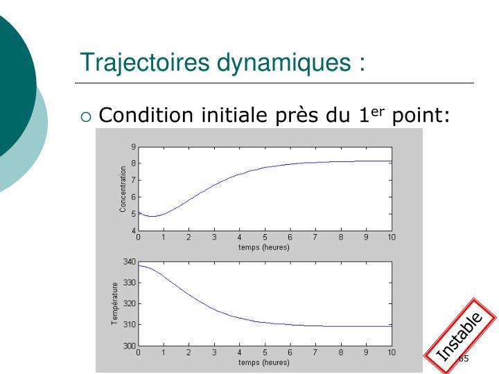 Trajectoires dynamiques :