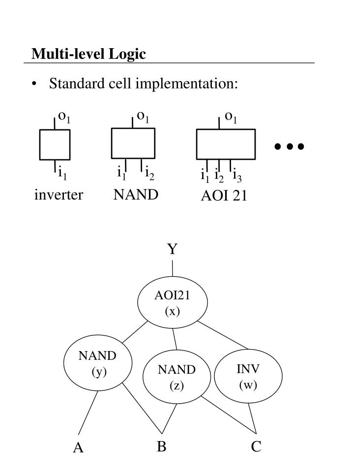 Nand Gate Example