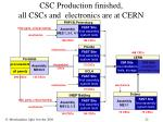 csc production finished all cscs and electronics are at cern