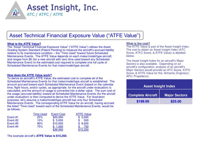 """Asset Technical Financial Exposure Value (""""ATFE Value"""")"""