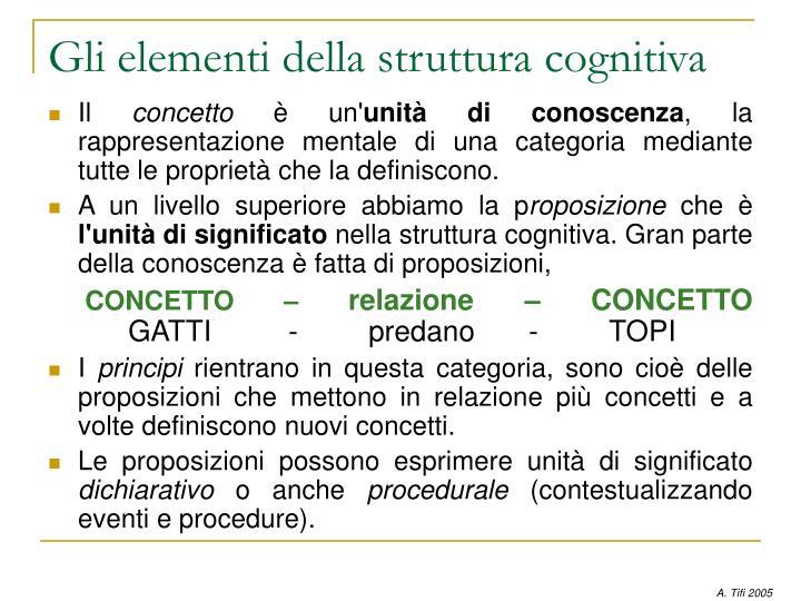 Gli elementi della struttura cognitiva