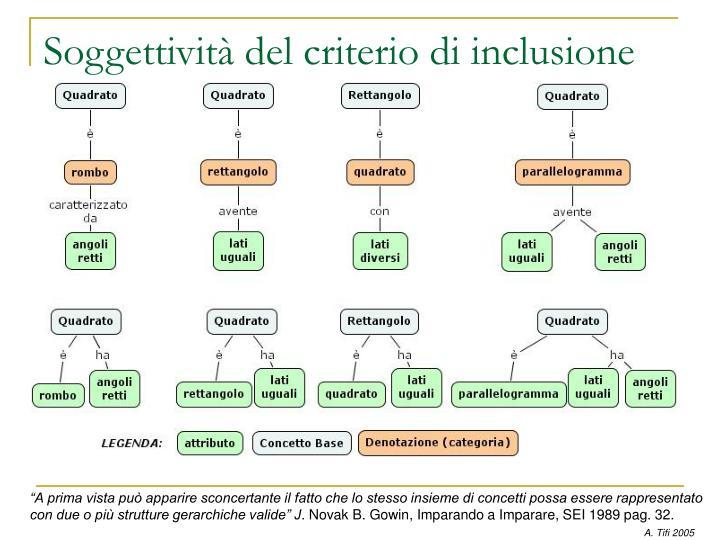Soggettività del criterio di inclusione