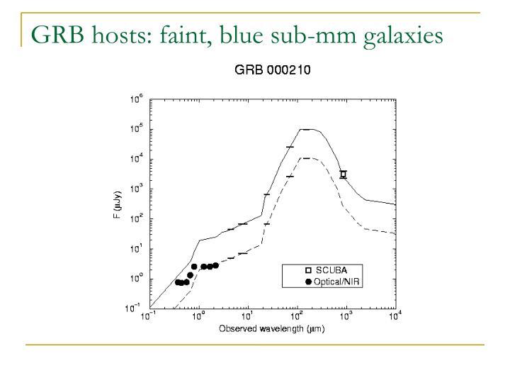 GRB hosts: faint, blue sub-mm galaxies