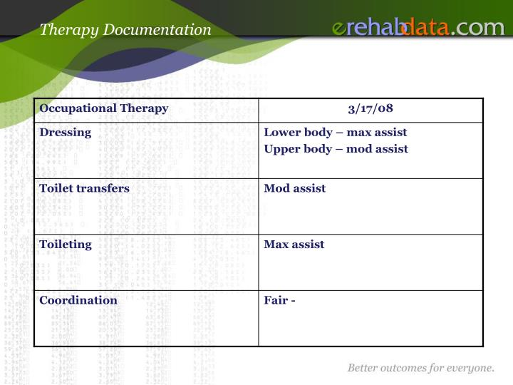 Therapy Documentation