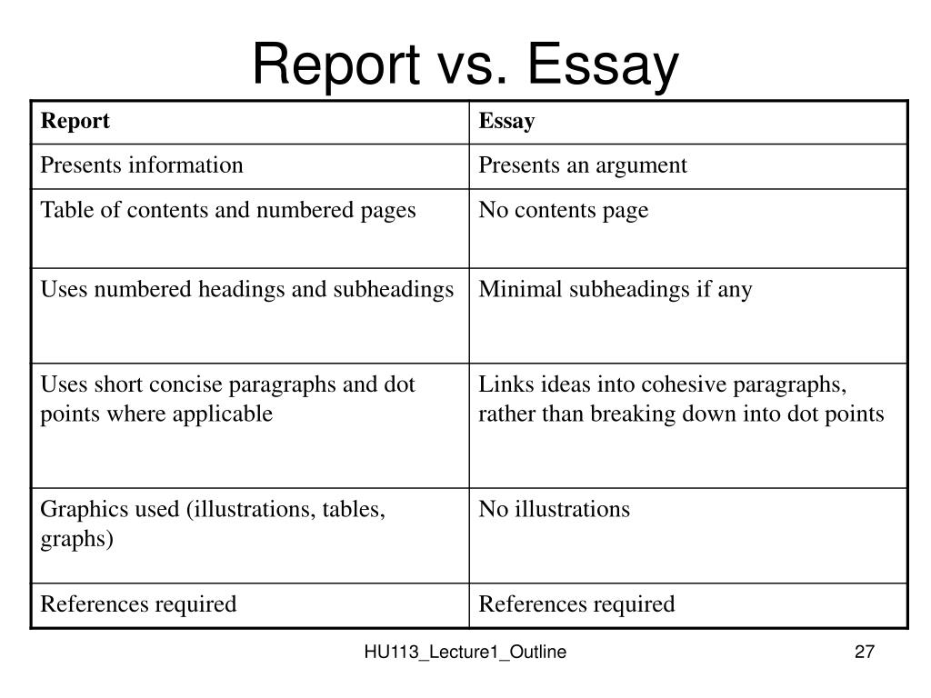 Advanced English Essays  College Essay Titles also Dissertation Sample Ppt  Hu Technical Report Writing Powerpoint  Weather Report Essay