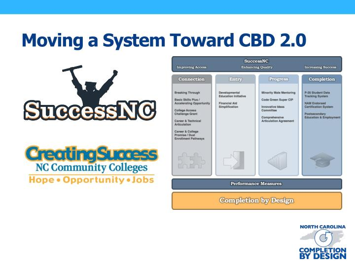 Moving a System Toward CBD 2.0