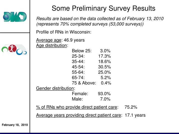 Some Preliminary Survey Results