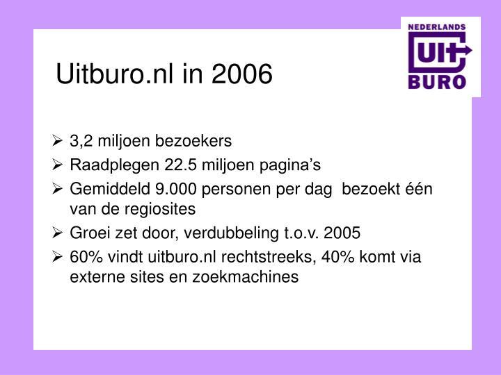 Uitburo.nl in 2006