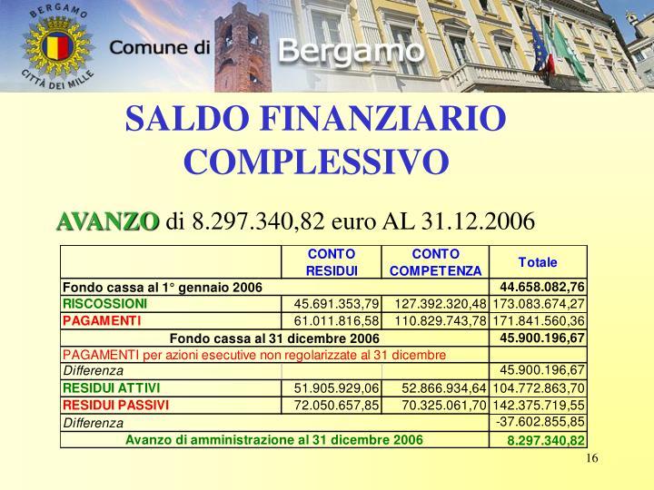 SALDO FINANZIARIO COMPLESSIVO