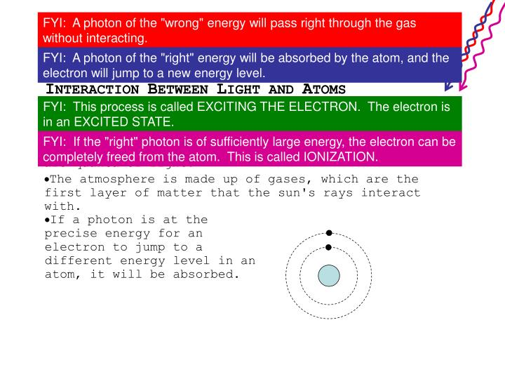 energy power and climate change 8 9 the greenhouse effect n.