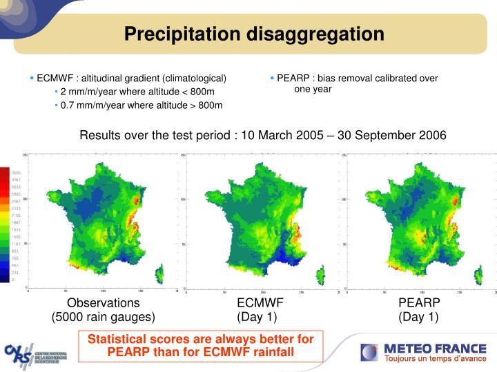 Precipitation disaggregation
