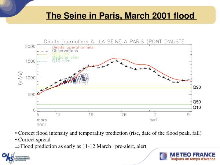 The Seine in Paris, March 2001 flood