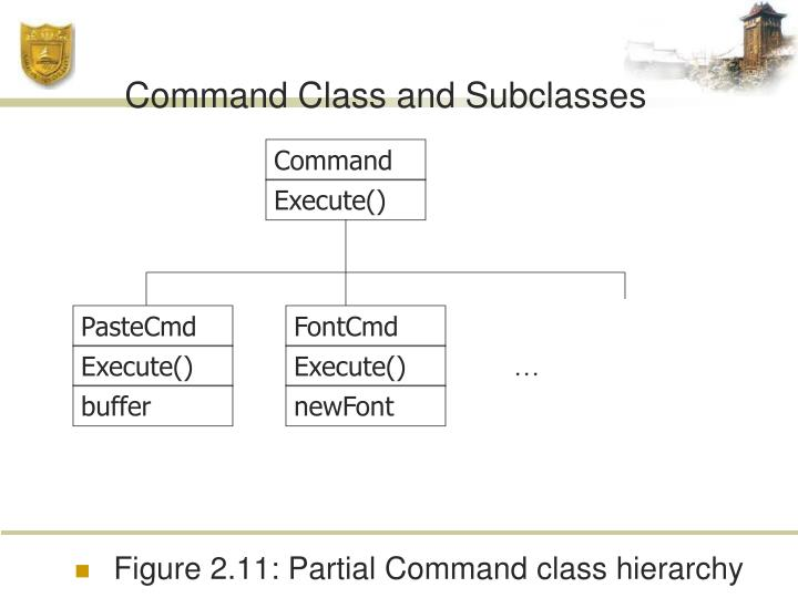 Command Class and Subclasses