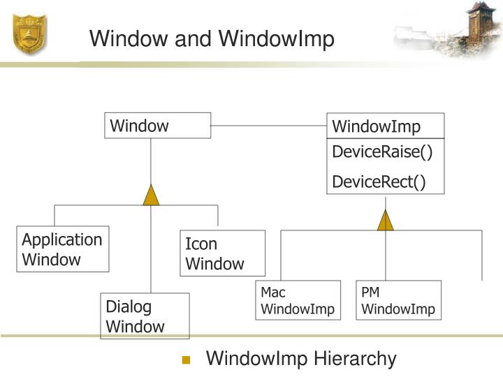 Window and WindowImp
