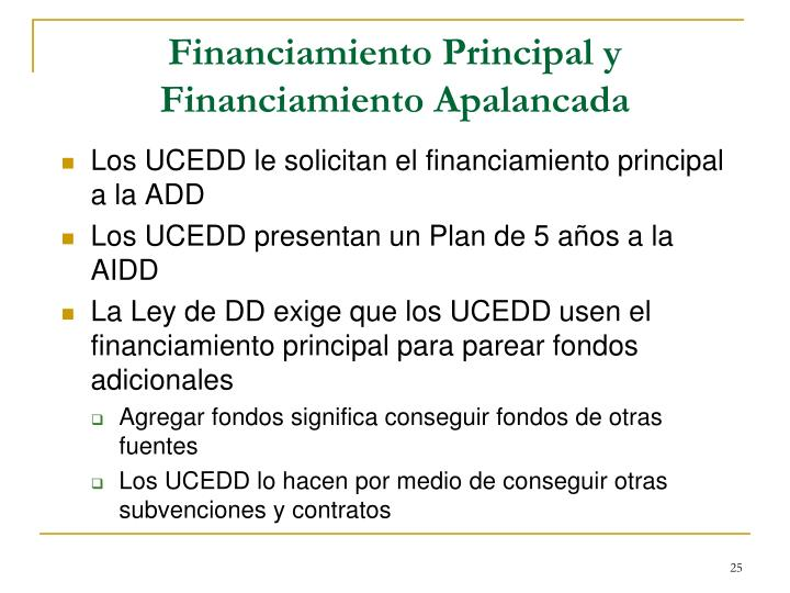 Financiamiento Principal y Financiamiento Apalancada
