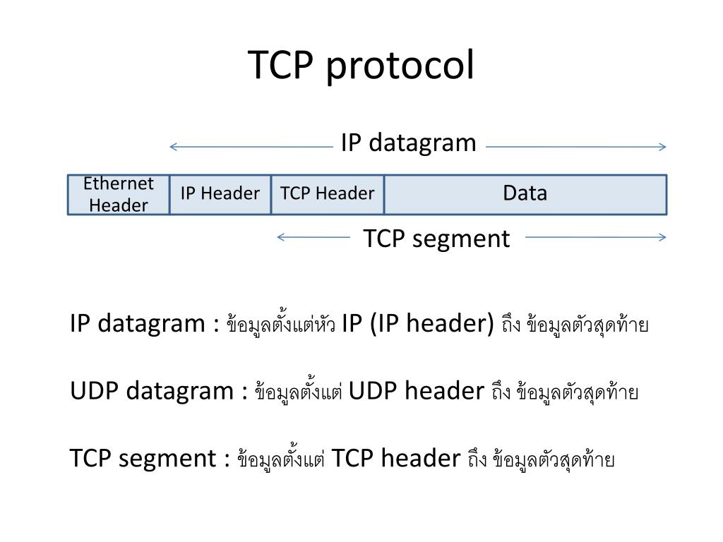PPT - TCP Protocol PowerPoint Presentation - ID:6383852