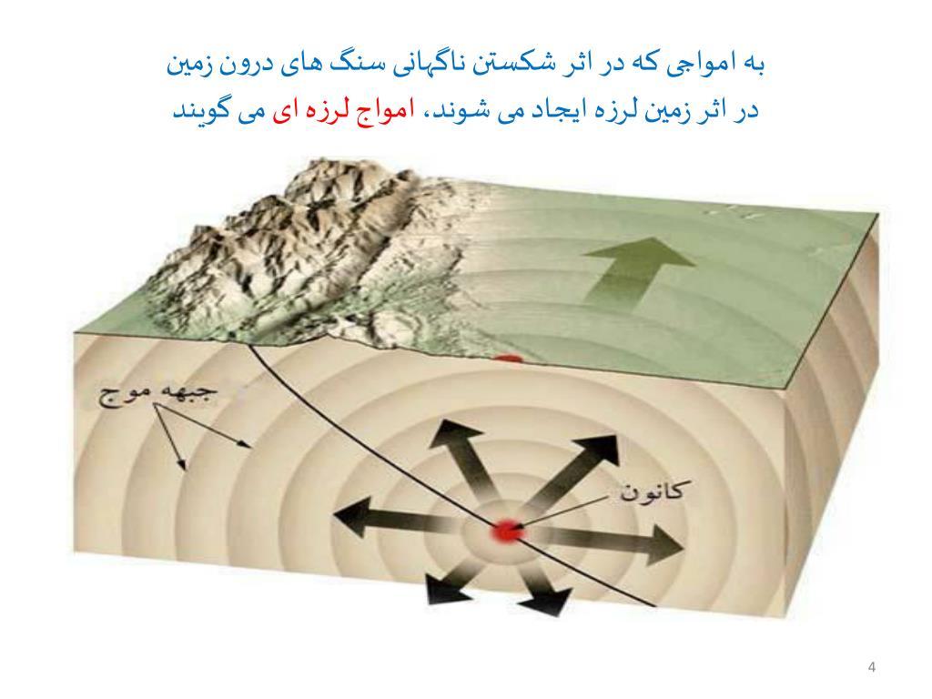 PPT - سفر به اعماق زمین PowerPoint Presentation, free download ...